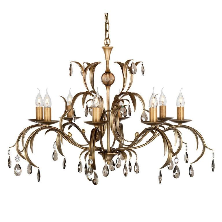 Chandelier height - Home Decorating  Design Forum - GardenWeb